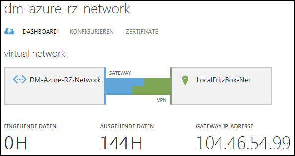 Azure_Site_to_Site_VPN_Fritzbox_024
