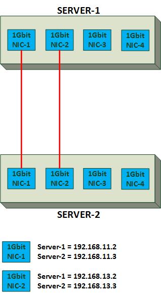 SMB3_Multichannel_2_NICs_uebersicht_01