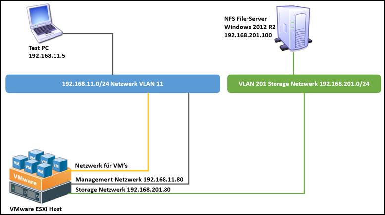 VMware_Datastore_Windows_NFS_000
