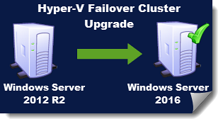 Upgrade_HyperV_Cluster_from_2012_to_2016_000