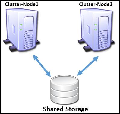windows_server_2016_storage_space_direct_001