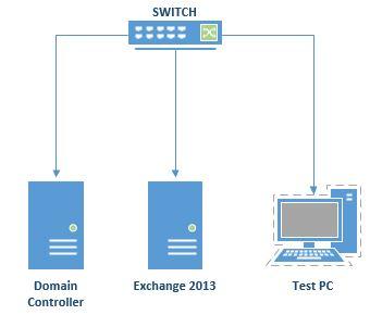 install_exchange2013_001