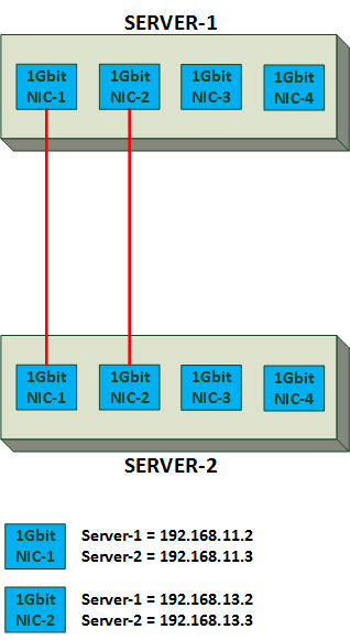 SMB3_Multichannel_2_NICs_uebersicht_01