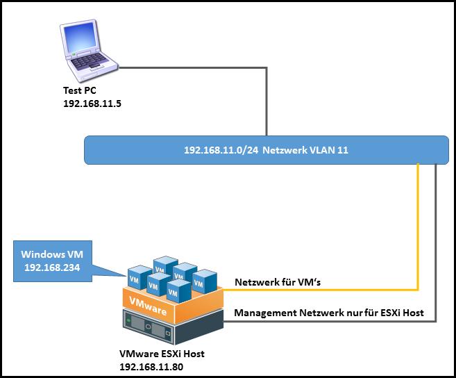 VMware_ESXi_6_uebersicht