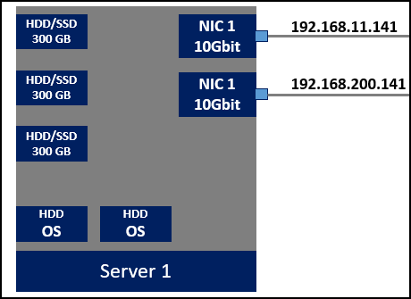 windows_server_2016_storage_space_direct_003
